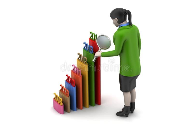 Download Prętowy Wykres Pokazuje Równomiernego Wzrost Z Rok I Kobietą Ilustracji - Ilustracja złożonej z analityk, grafika: 53777510