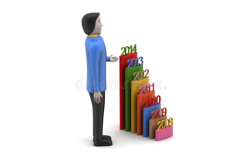 Download Prętowy Wykres Pokazuje Równomiernego Wzrost Z Rok I Mężczyzna Ilustracji - Ilustracja złożonej z bankowość, cena: 53777520