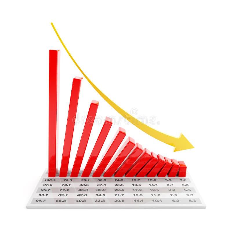 Prętowy wykres pokazuje spada trend, 3d odpłaca się royalty ilustracja