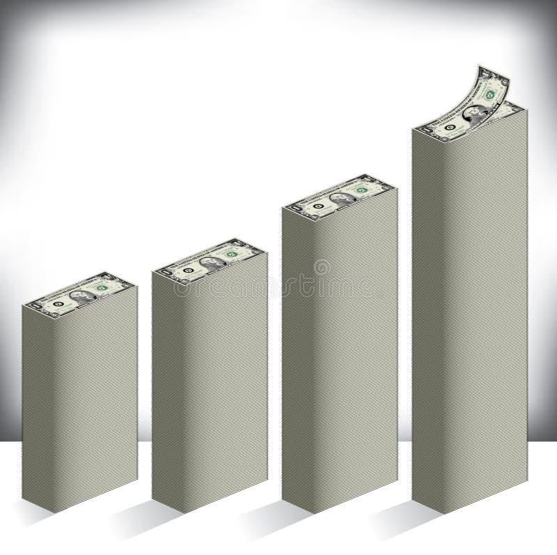 Prętowy wykres robić dolarowi rachunki ilustracja wektor