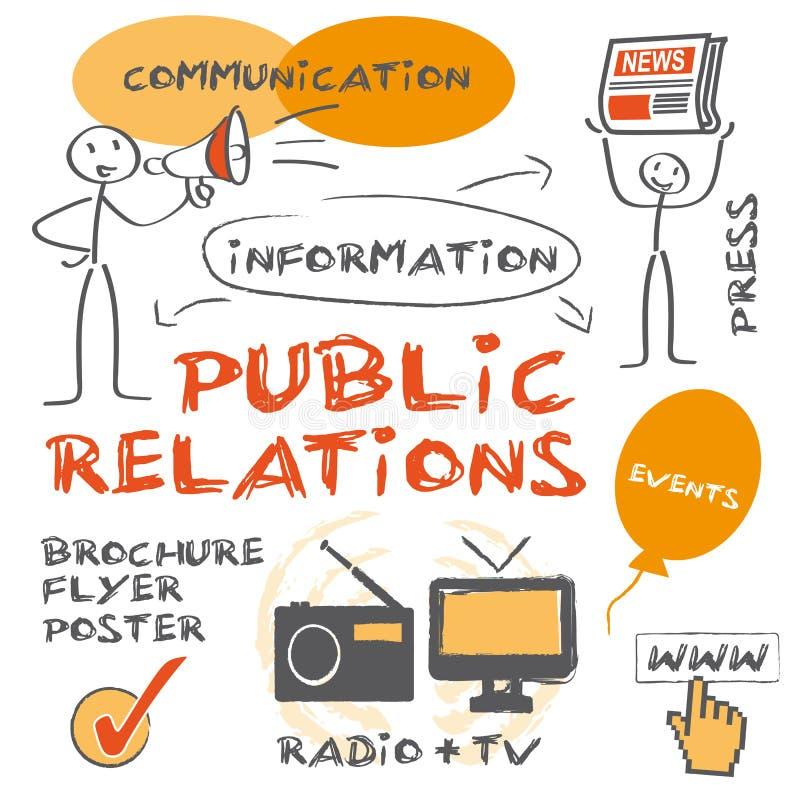 PR, pubbliche relazioni royalty illustrazione gratis