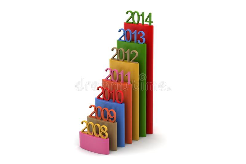 Download Prętowy Wykres Pokazuje Równomiernego Wzrost Z Rok Ilustracji - Ilustracja złożonej z linia, progress: 53777537