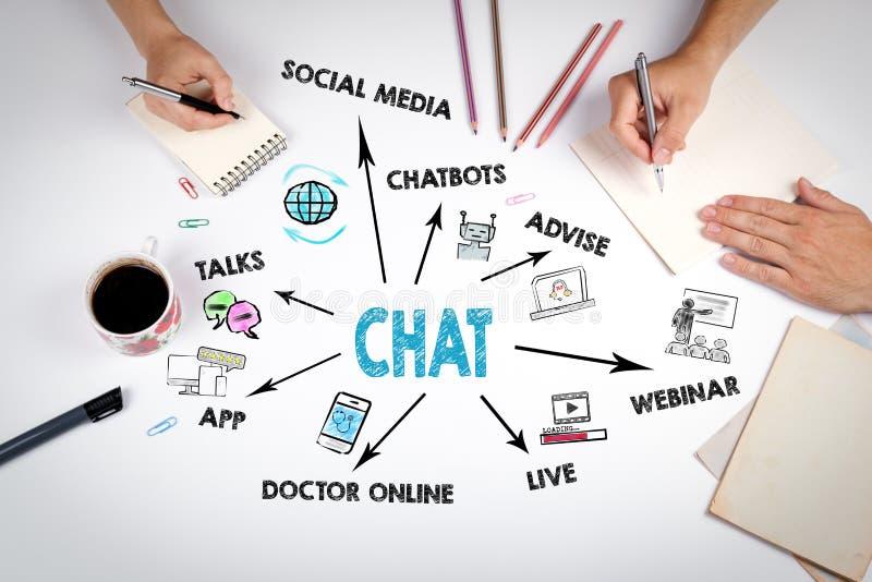 Praatje, Communicatie Digitaal Web en sociaal netwerkconcept stock foto