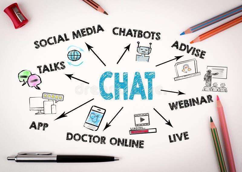 Praatje, Communicatie Digitaal Web en sociaal netwerkconcept stock afbeelding