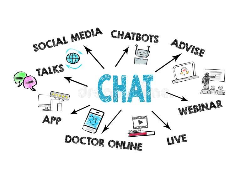 Praatje, Communicatie Digitaal Web en sociaal netwerkconcept royalty-vrije illustratie