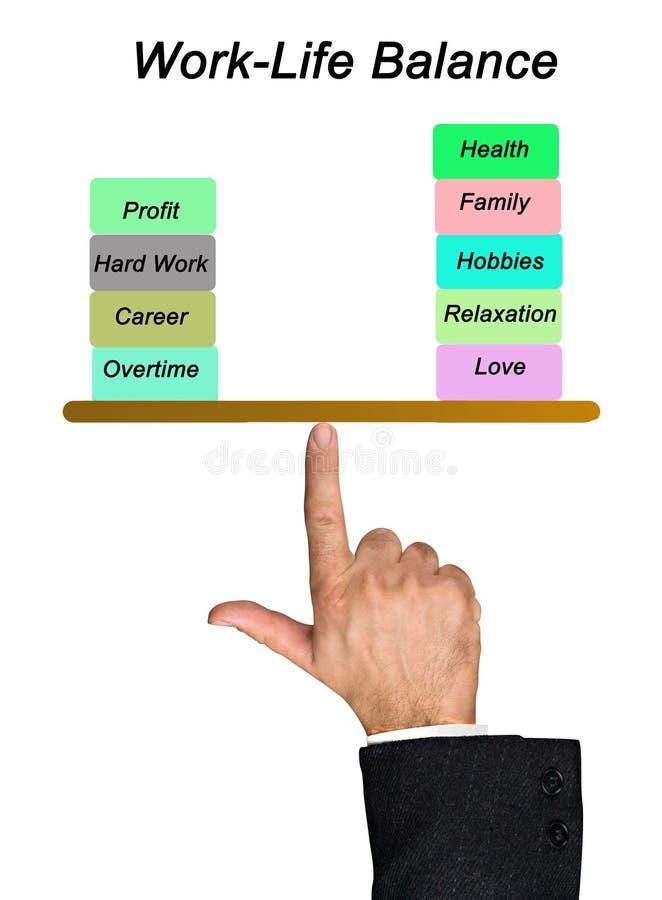 praca - życie równowaga obraz royalty free