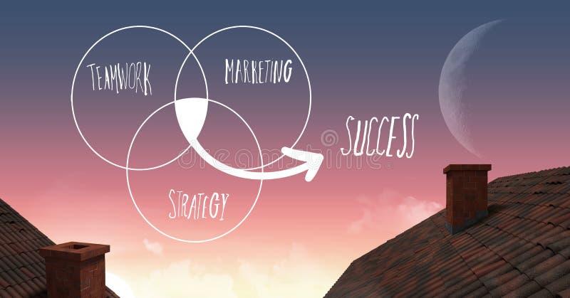 Praca zespołowa sukcesu marketingowy diagram w niebie nad dachami z księżyc zdjęcia stock