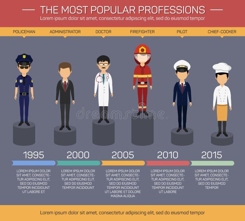 Pracownicy, pracownik i zawodu infographics, ilustracji