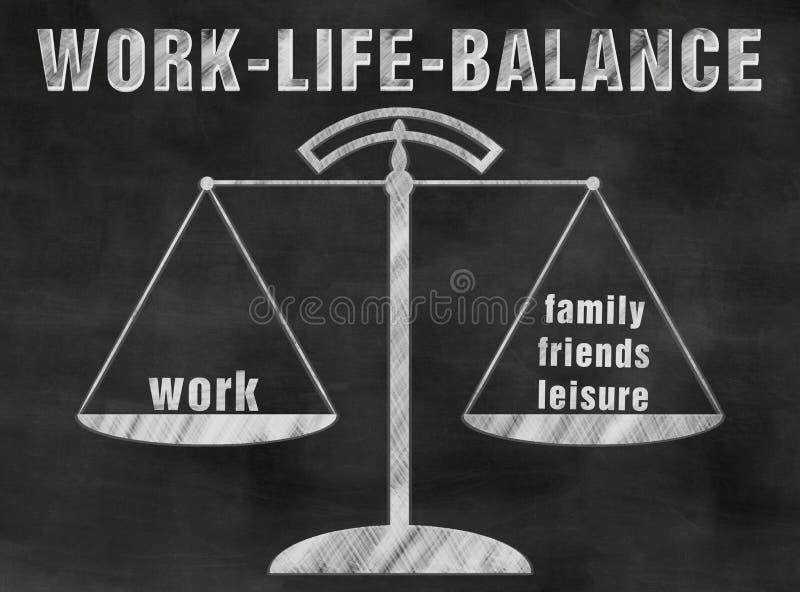 Pracy życia skala ilustracji