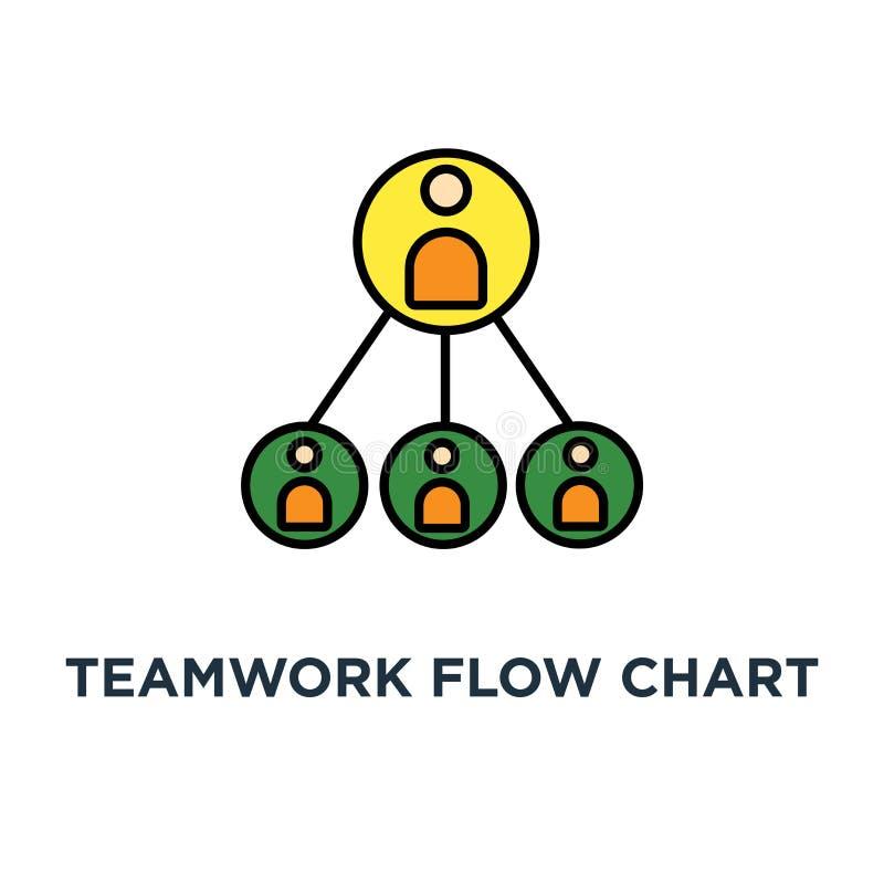 pracy zespołowej spływowej mapy ikona biznesowy hierarchii lub biznesu ostrosłupa struktury pojęcia symbolu drużynowy projekt, fi ilustracja wektor