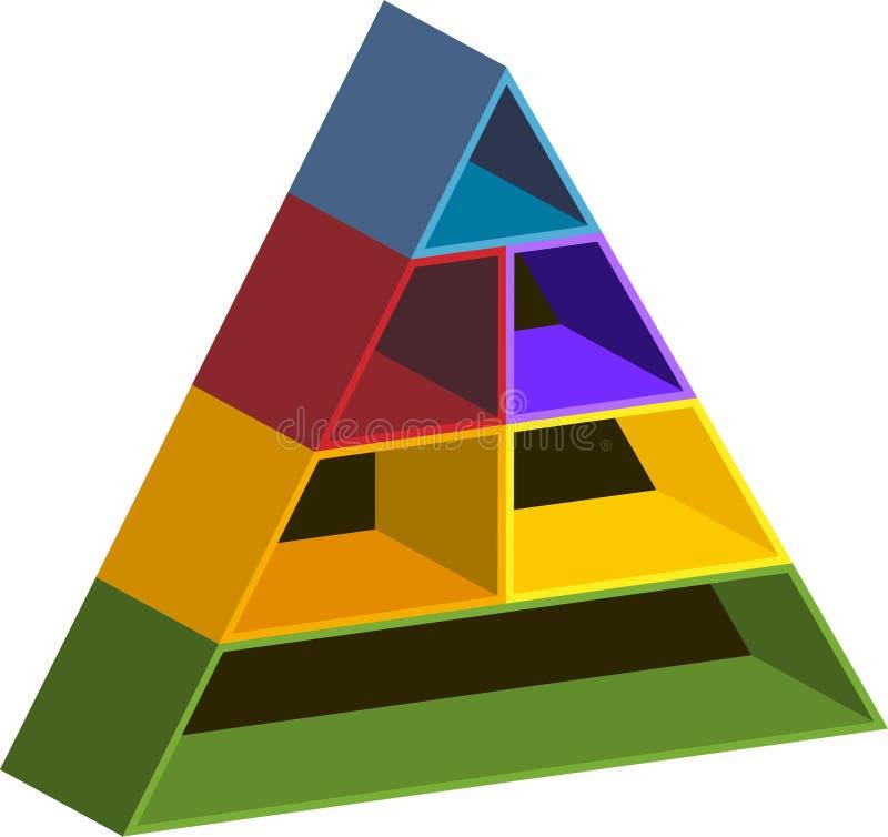 Prateleiras da pirâmide de alimento ilustração do vetor