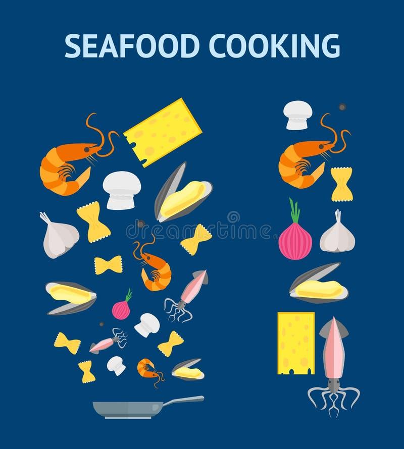 Prato e ingredientes dos desenhos animados ajustados cozinhando o marisco Vetor ilustração royalty free