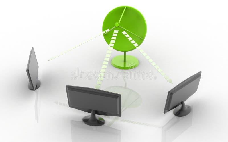 Prato satélite e monitores ilustração do vetor