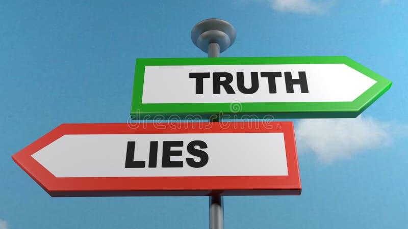 Prawdy i kłamstw znaka ulicznego poczta - 3D renderingu ilustracja royalty ilustracja