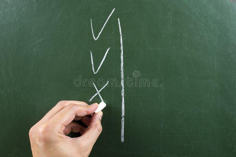 Prawdziwy i fałszywy w starym chalkboard obrazy stock