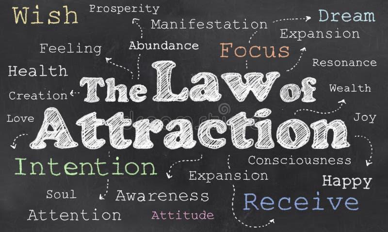 Prawo przyciąganie ilustracji
