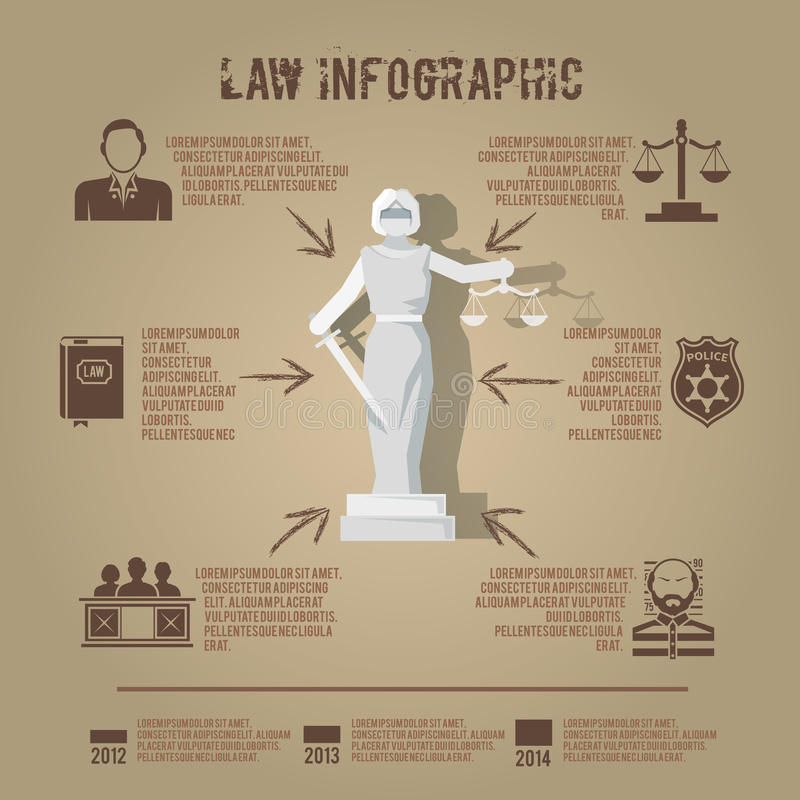 Prawo symboli/lów ikony infographic plakat ilustracji