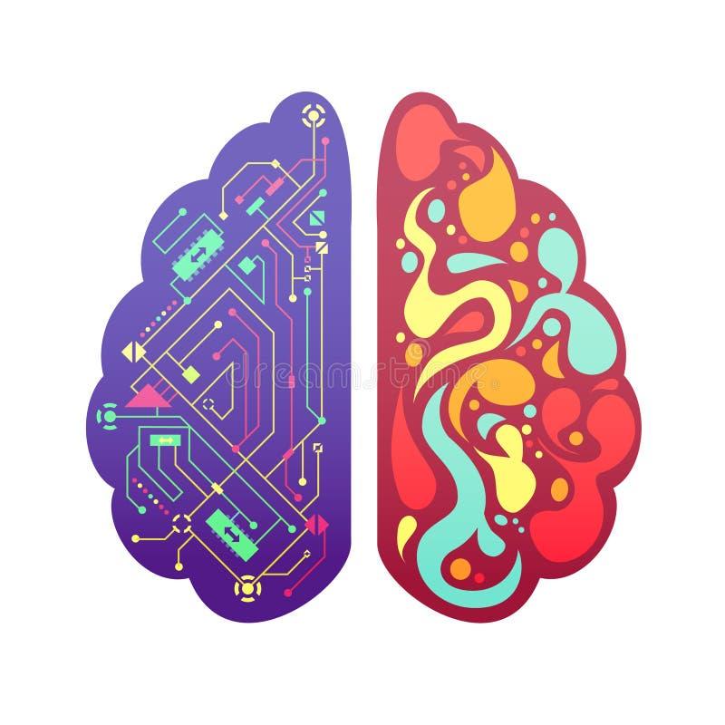 Prawy Lewego mózg Symboliczny Kolorowy wizerunek ilustracji