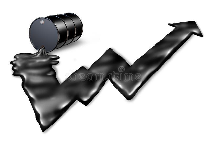 Preço de aumento do petróleo ilustração royalty free
