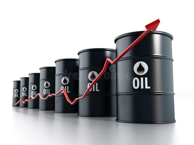 Preço do petróleo de aumentação ilustração stock