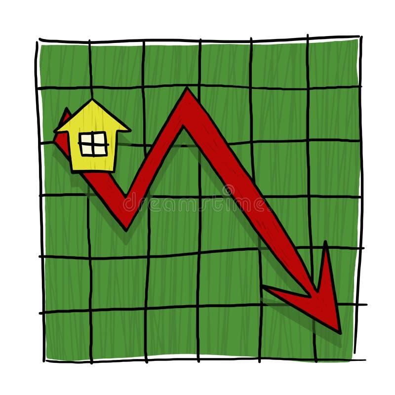 Preços da habitação que vão abaixo do gráfico ilustrado ilustração stock