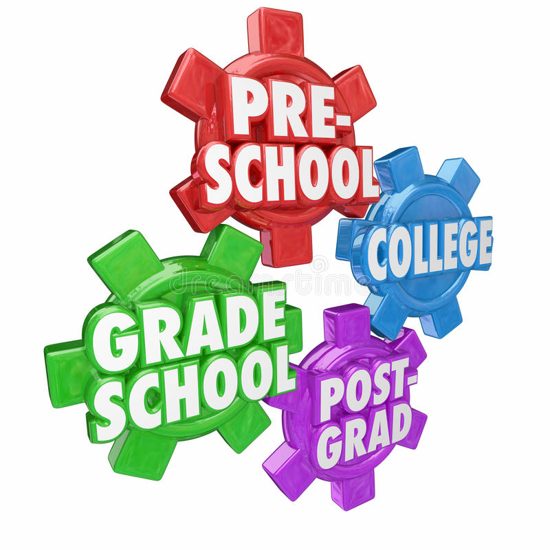 Pre School Grade College Post Graduate Education Gears Knowledge. Pre-School, Grade School, College and Post-Grad 3d words on gears turning to illustrate the stock illustration