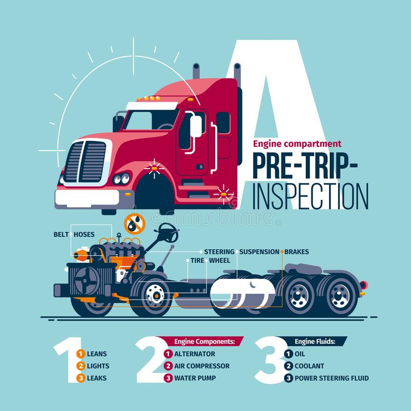 Free Pre-Trip Inspection Class A Truck Royalty Free Stock Photography - 183658937