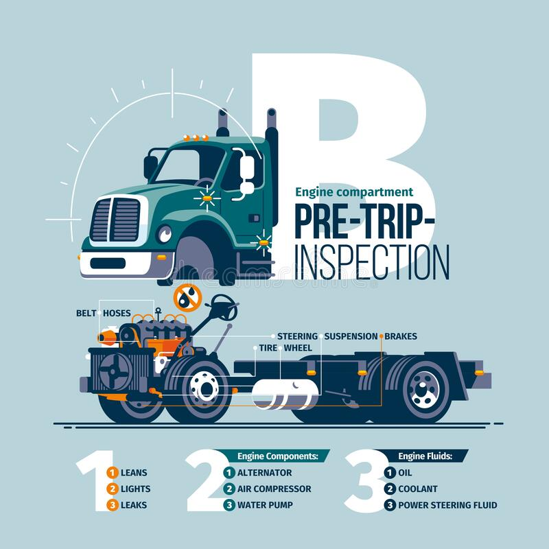 Free Pre-Trip Inspection Class B Truck Royalty Free Stock Photo - 183756885