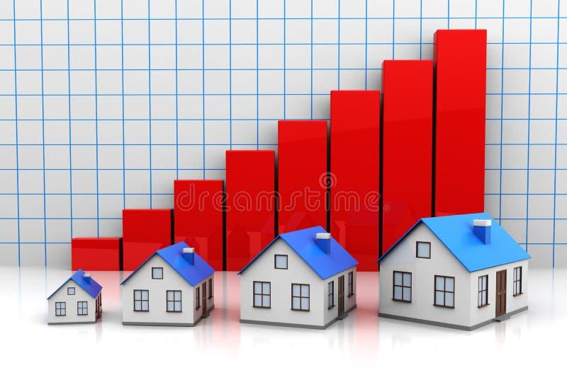 Precio del crecimiento de casas ilustración del vector