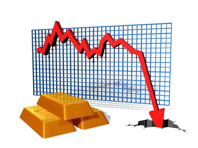 Precio del oro descendente ilustración del vector