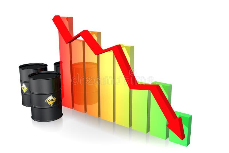 Precio del petróleo en caída ilustración del vector