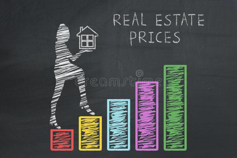 Precios de las propiedades inmobiliarias Mujer de negocios exhausta que sostiene la casa y que sube para arriba a mano columnas d ilustración del vector