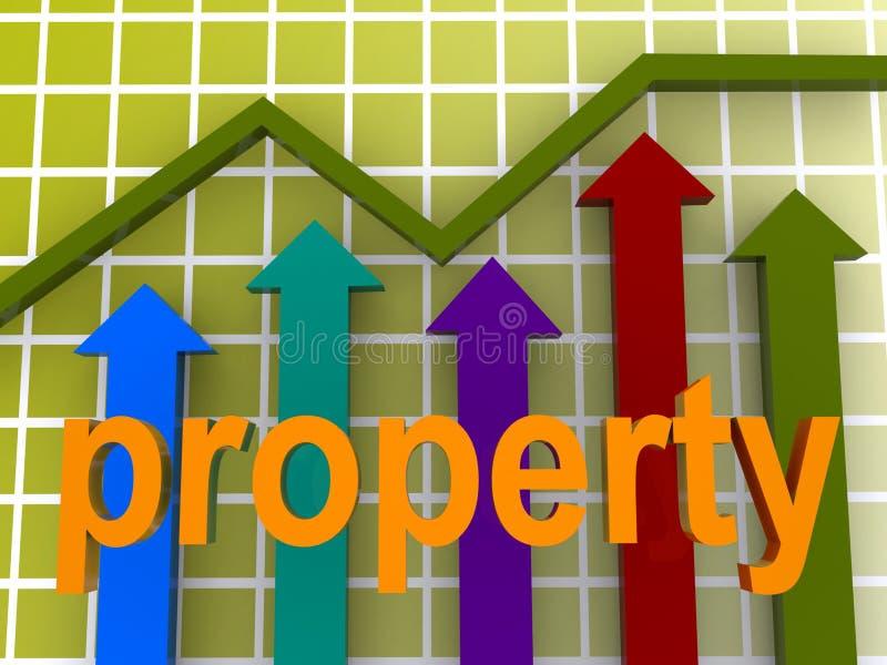 Precios del mercado inmobiliario ilustración del vector