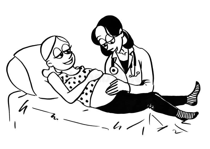 Gynecologist in Mumbai