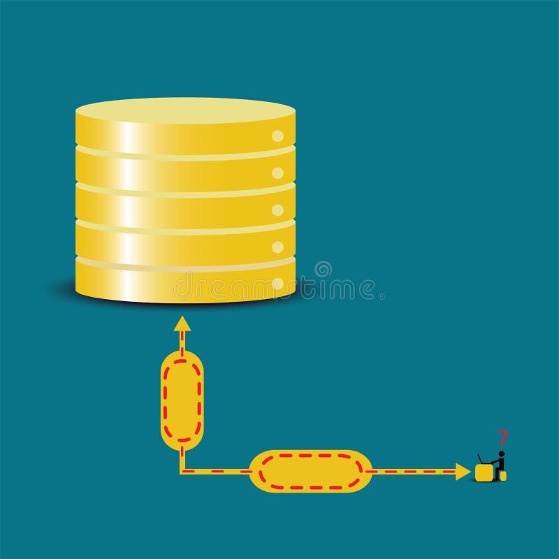 Pregunta lenta de la base de datos libre illustration