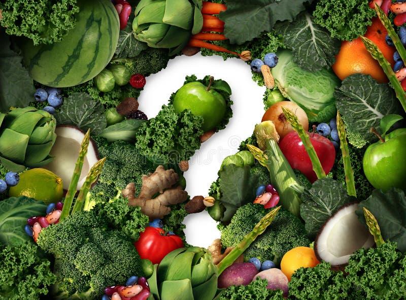 Pregunta sana de la comida stock de ilustración