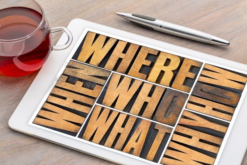 Preguntas o extracto el inspirarse en el tipo de madera fotografía de archivo