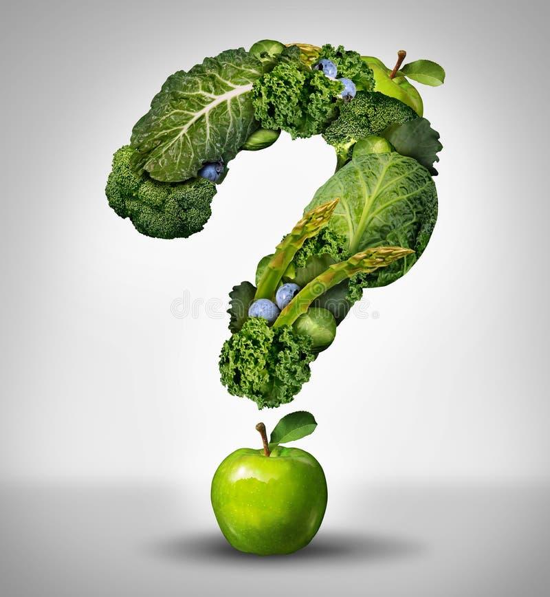 Preguntas verdes de la dieta ilustración del vector