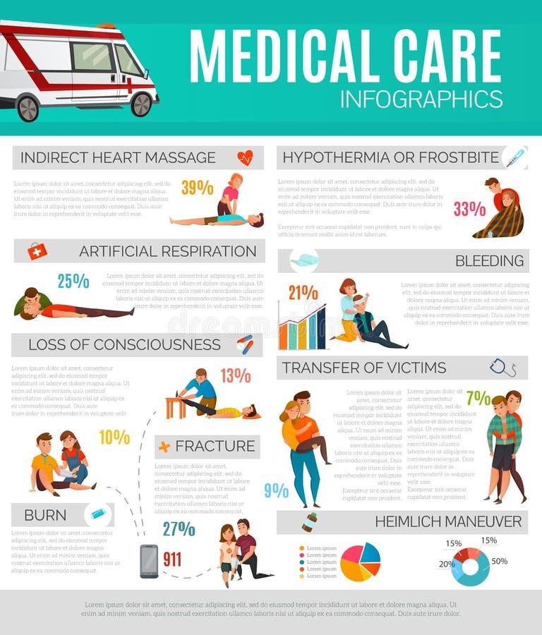 Premiers secours Infographics illustration libre de droits