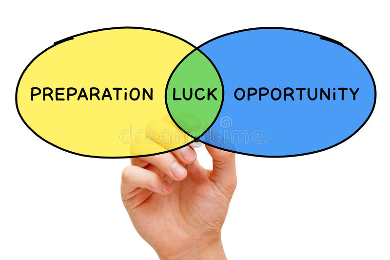 Preparation Luck Opportunity Concept stock photo