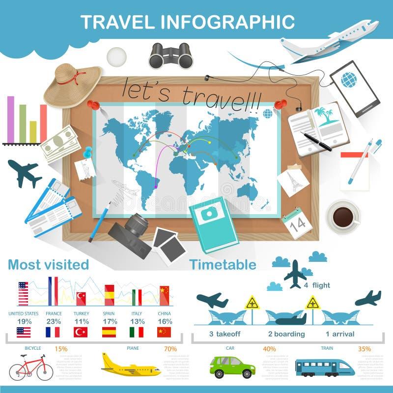 Preparazione infographic di viaggio per il viaggio illustrazione vettoriale