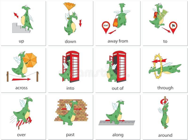 Preposições do dragão dos desenhos animados do movimento Gramática inglesa no pict ilustração do vetor
