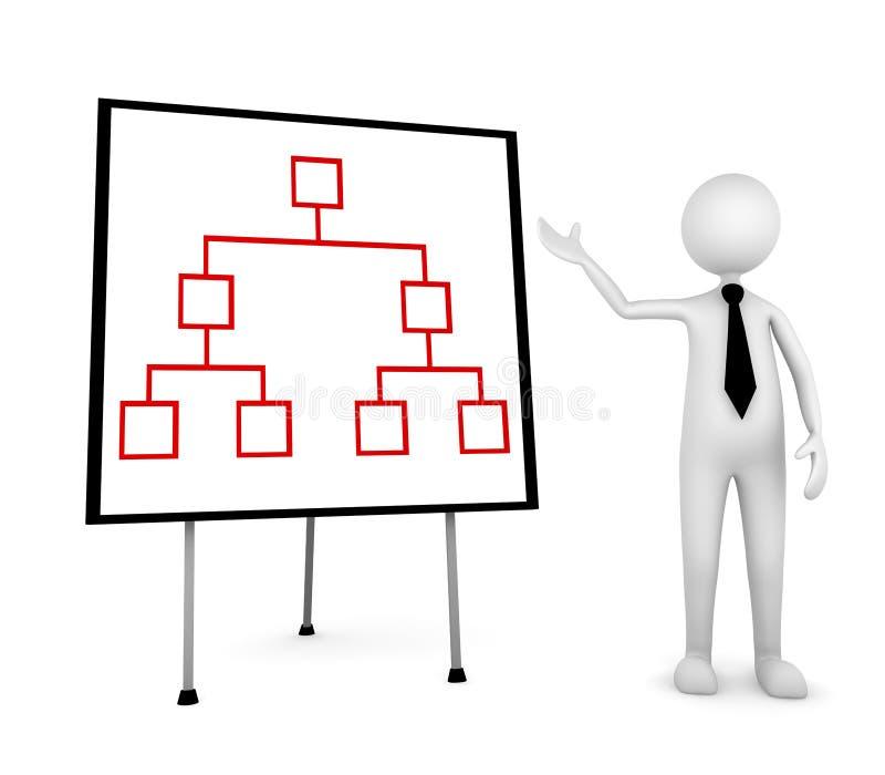Presentación de la organización stock de ilustración
