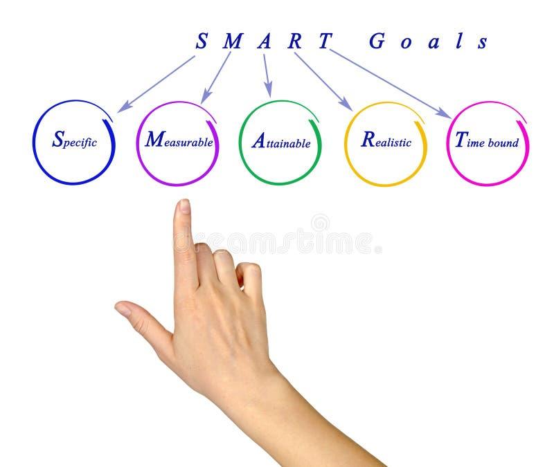 Presentación de metas ELEGANTES imagenes de archivo