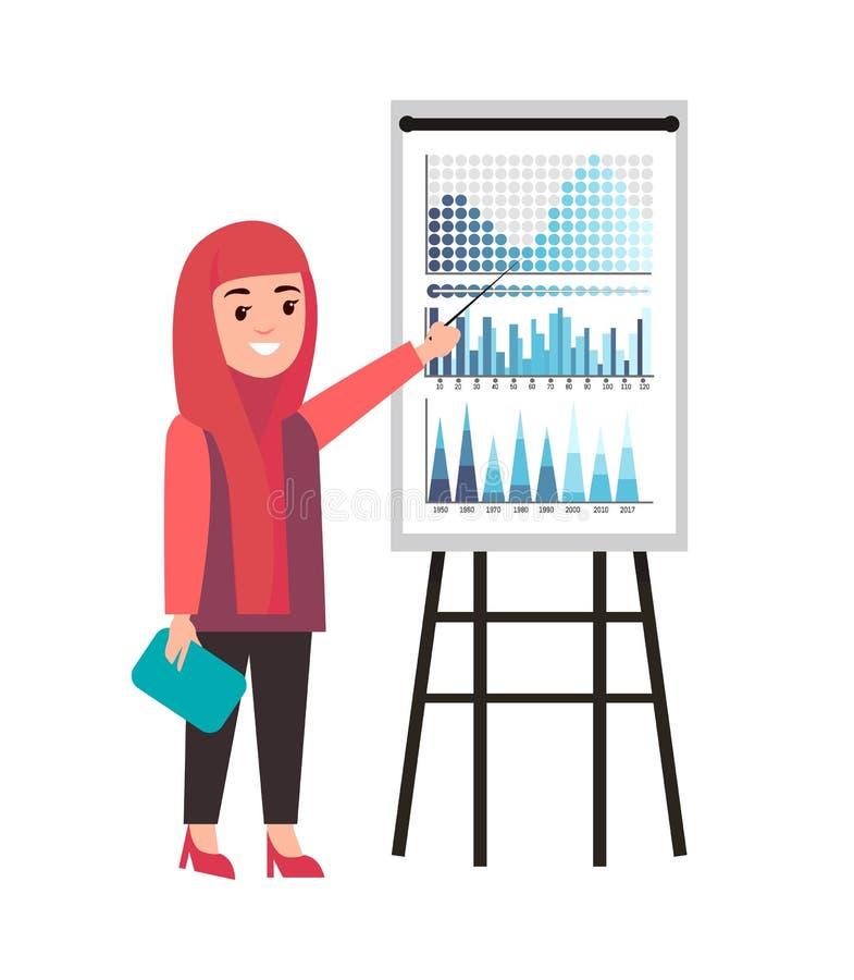 Presentatie van Moslimvrouwenpresentator op Seminarie stock illustratie