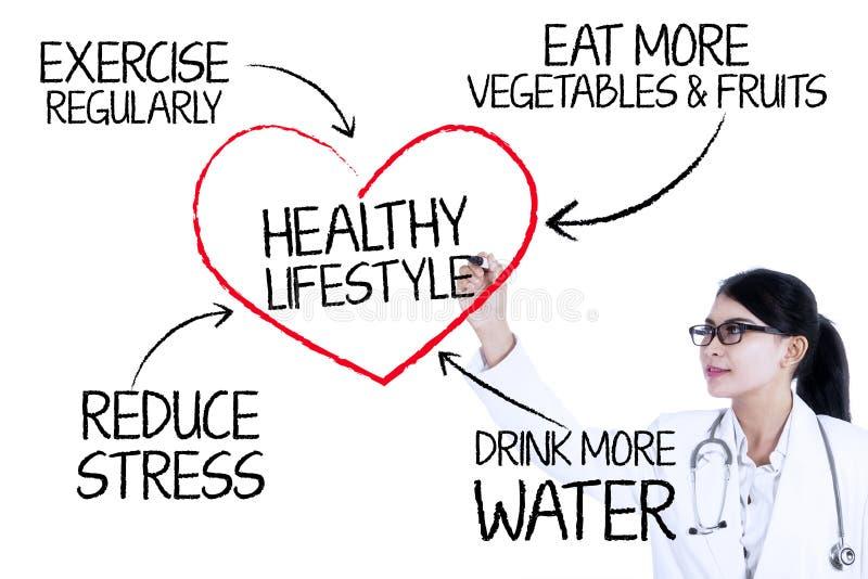 Presentation av det sunda livsstilbegreppet royaltyfri fotografi