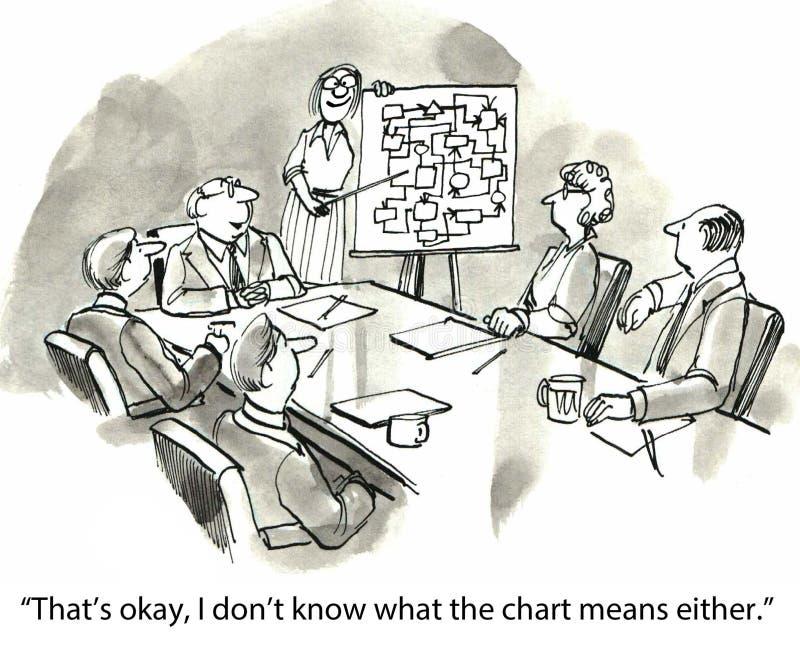 Presentation Lacks Clarity stock illustration