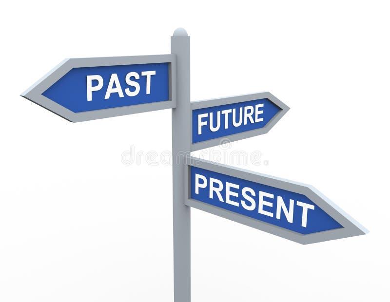 Presente, passado e futuro ilustração stock