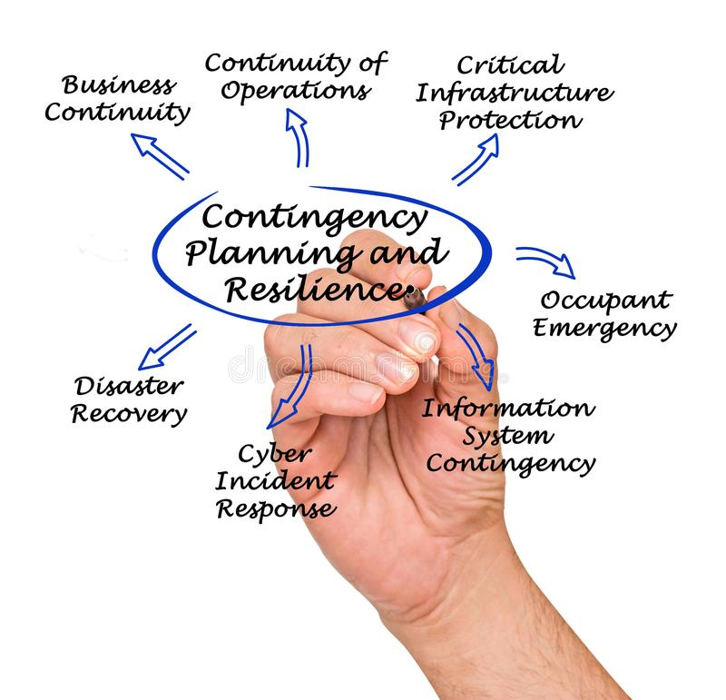 Contingency Planning and Resilience stock photo