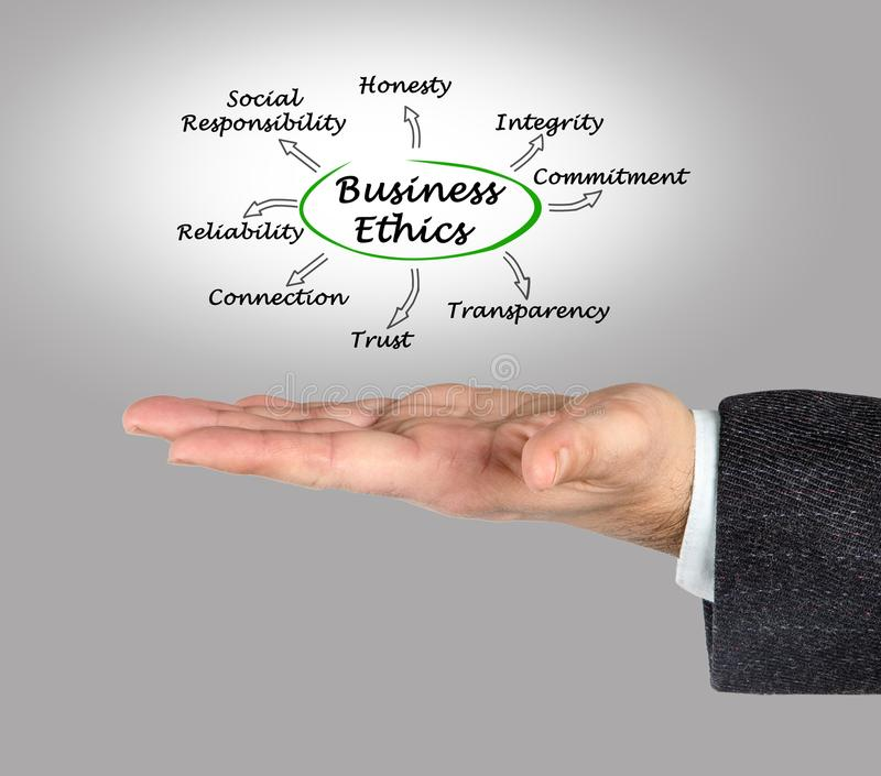 Business Ethics. Presenting diagram of Business Ethics royalty free stock photos